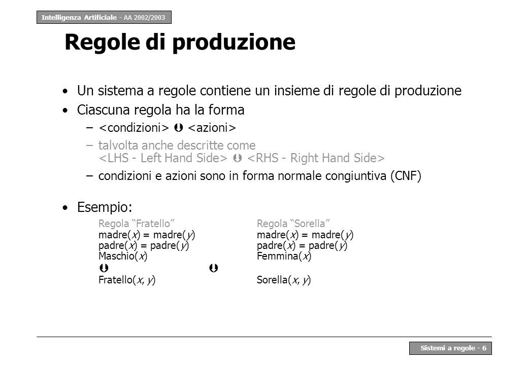 Regole di produzione Un sistema a regole contiene un insieme di regole di produzione. Ciascuna regola ha la forma.