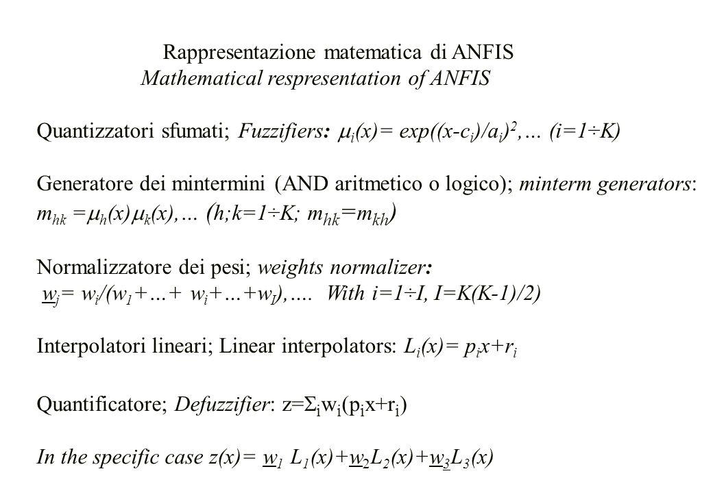 Rappresentazione matematica di ANFIS