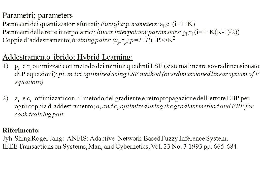 Parametri; parameters