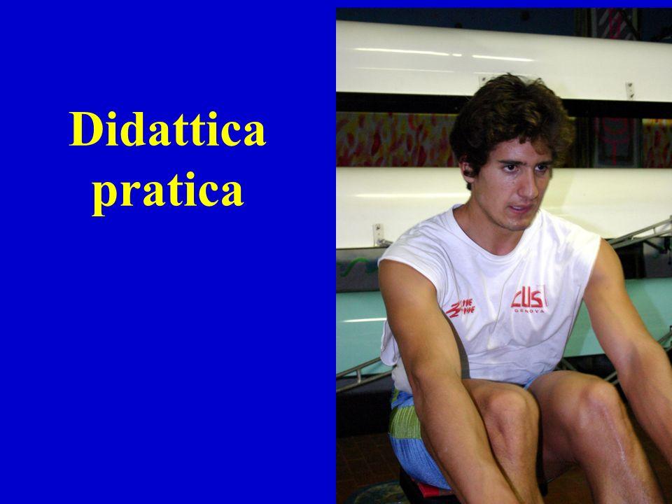 Didattica pratica