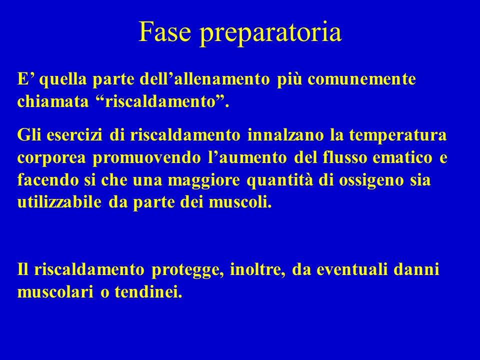 Fase preparatoria E' quella parte dell'allenamento più comunemente chiamata riscaldamento .