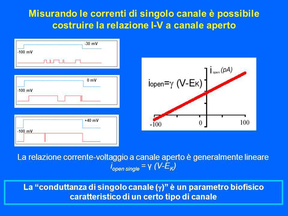La relazione corrente-voltaggio a canale aperto è generalmente lineare