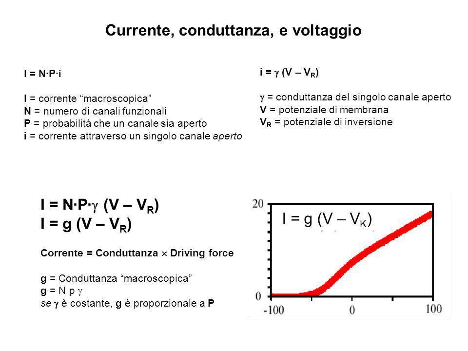 Currente, conduttanza, e voltaggio