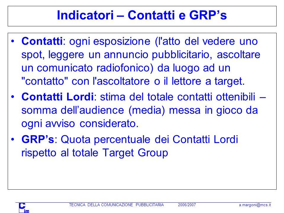 Indicatori – Contatti e GRP's