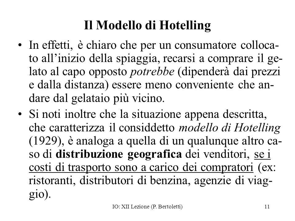 Il Modello di Hotelling