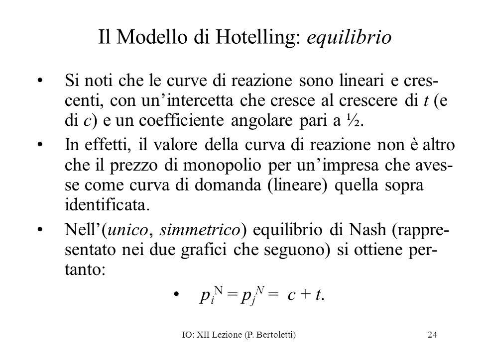 Il Modello di Hotelling: equilibrio