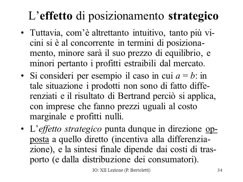 L'effetto di posizionamento strategico