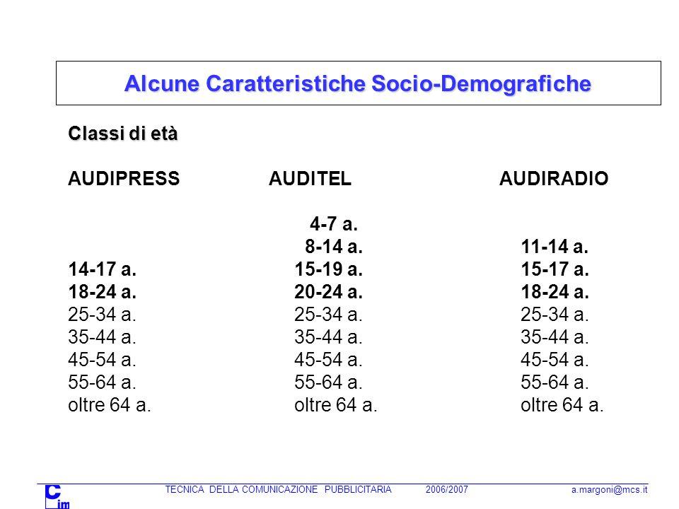 Alcune Caratteristiche Socio-Demografiche