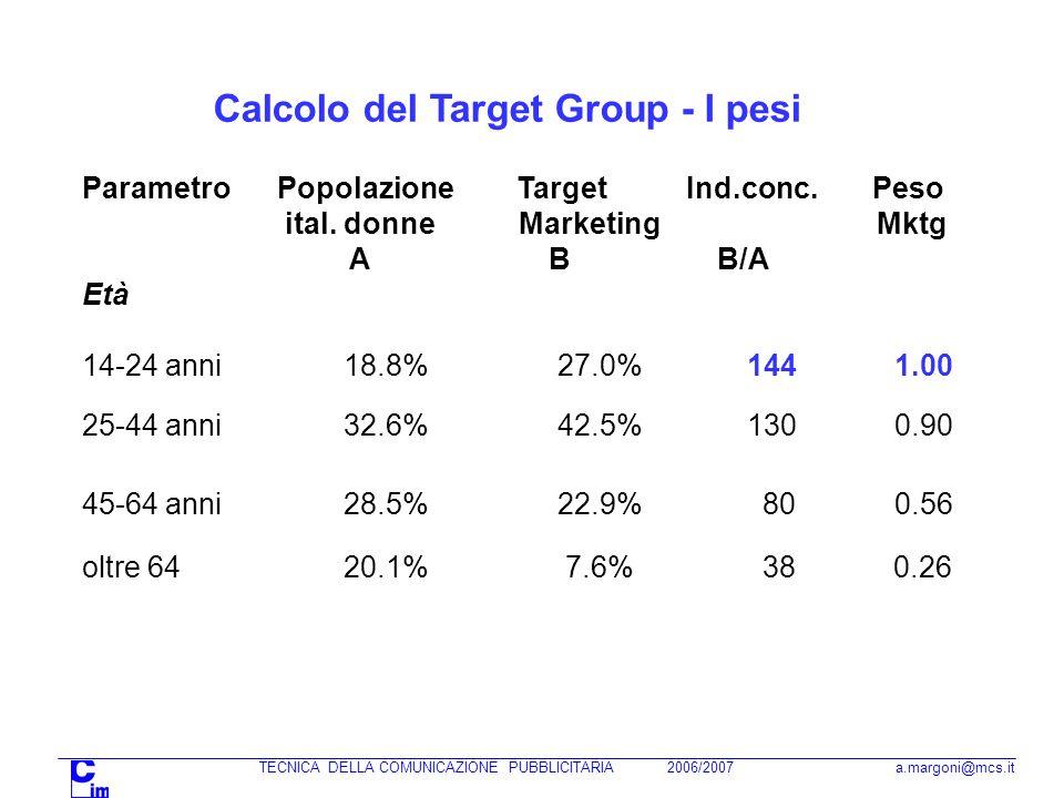Calcolo del Target Group - I pesi