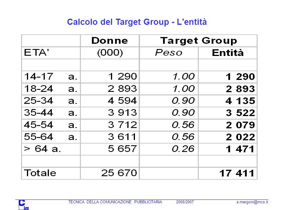 Calcolo del Target Group - L entità