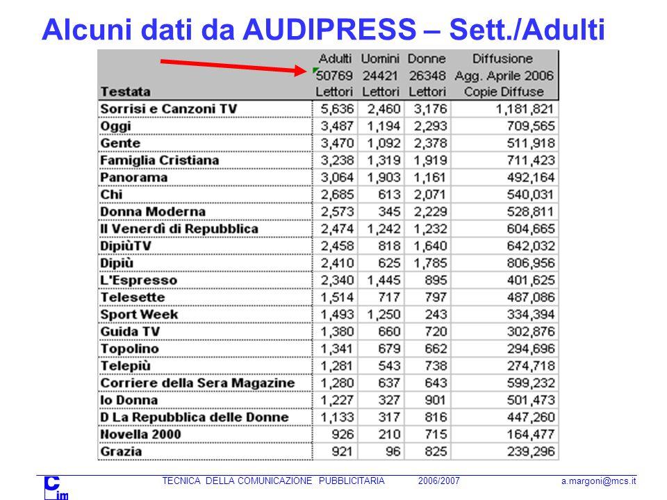 Alcuni dati da AUDIPRESS – Sett./Adulti