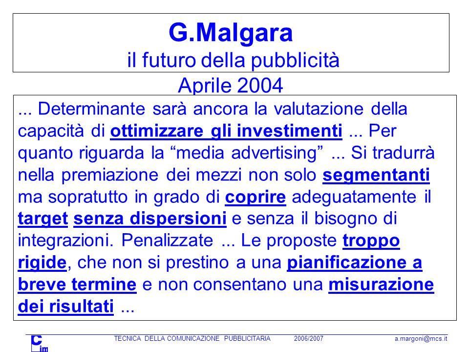 G.Malgara il futuro della pubblicità Aprile 2004