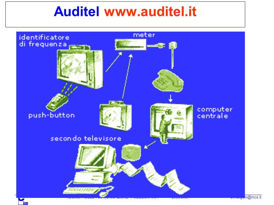 Auditel www.auditel.it TECNICA DELLA COMUNICAZIONE PUBBLICITARIA 2006/2007 a.margoni@mcs.it.