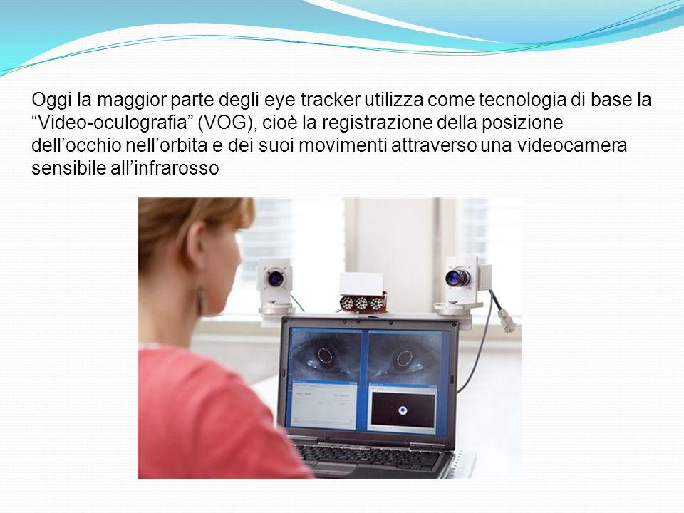 Oggi la maggior parte degli eye tracker utilizza come tecnologia di base la Video-oculografia (VOG), cioè la registrazione della posizione dell'occhio nell'orbita e dei suoi movimenti attraverso una videocamera sensibile all'infrarosso