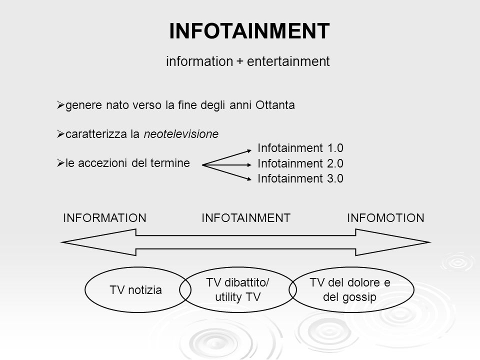 information + entertainment