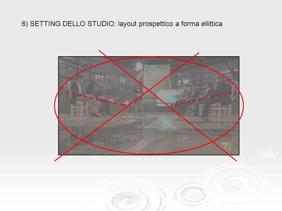 6) SETTING DELLO STUDIO: layout prospettico a forma ellittica
