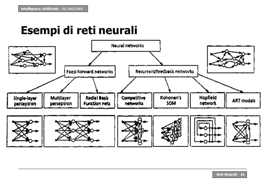 Esempi di reti neurali