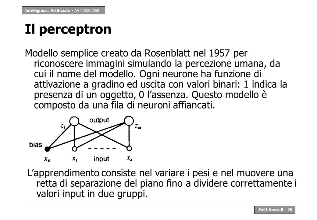 Il perceptron