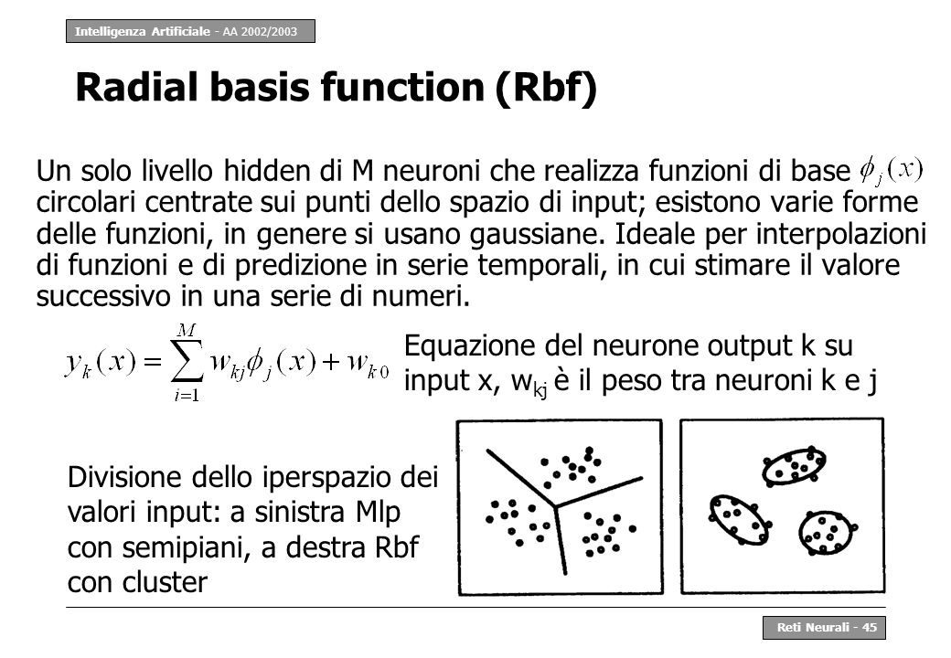 Radial basis function (Rbf)