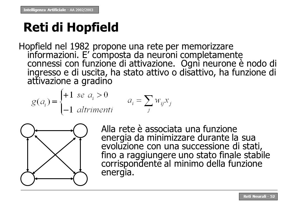 Reti di Hopfield