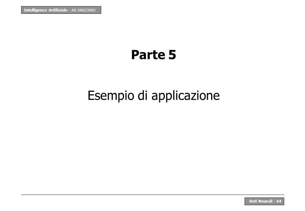 Esempio di applicazione