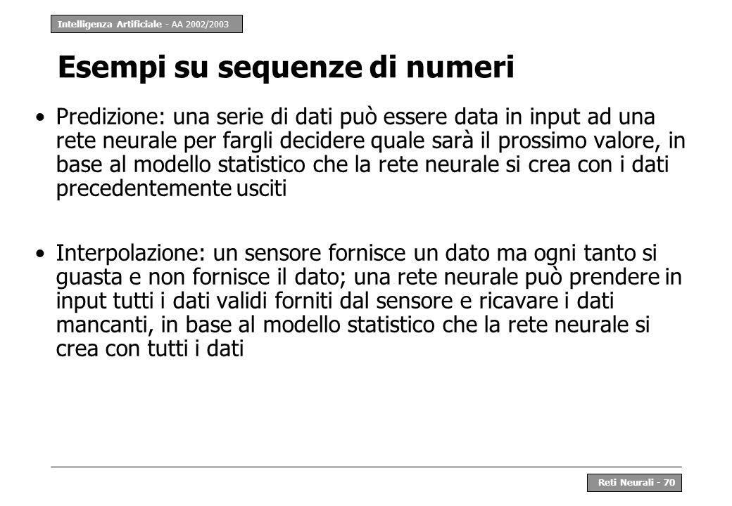 Esempi su sequenze di numeri