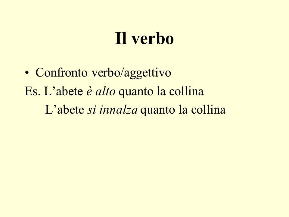 Il verbo Confronto verbo/aggettivo