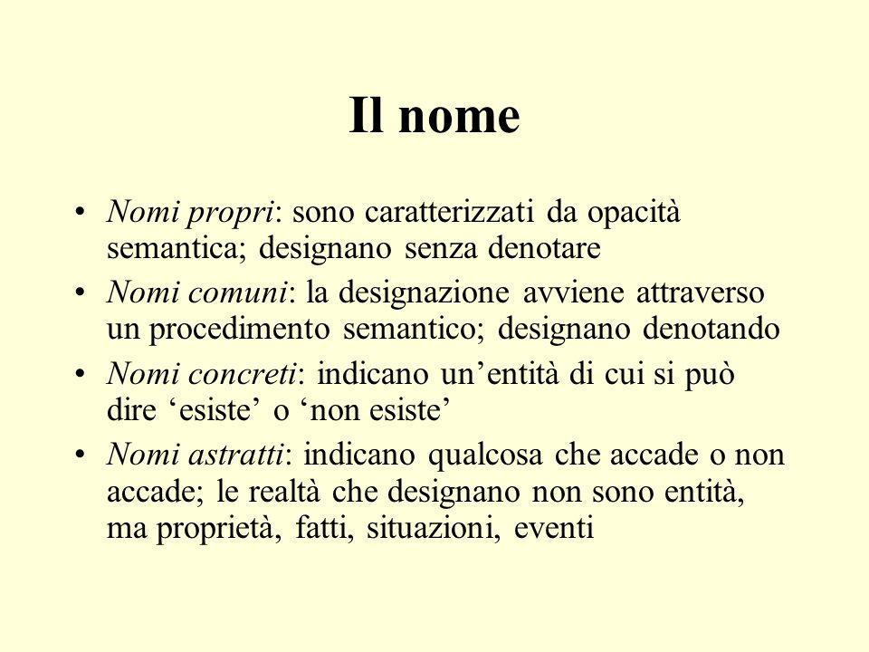 Il nome Nomi propri: sono caratterizzati da opacità semantica; designano senza denotare.