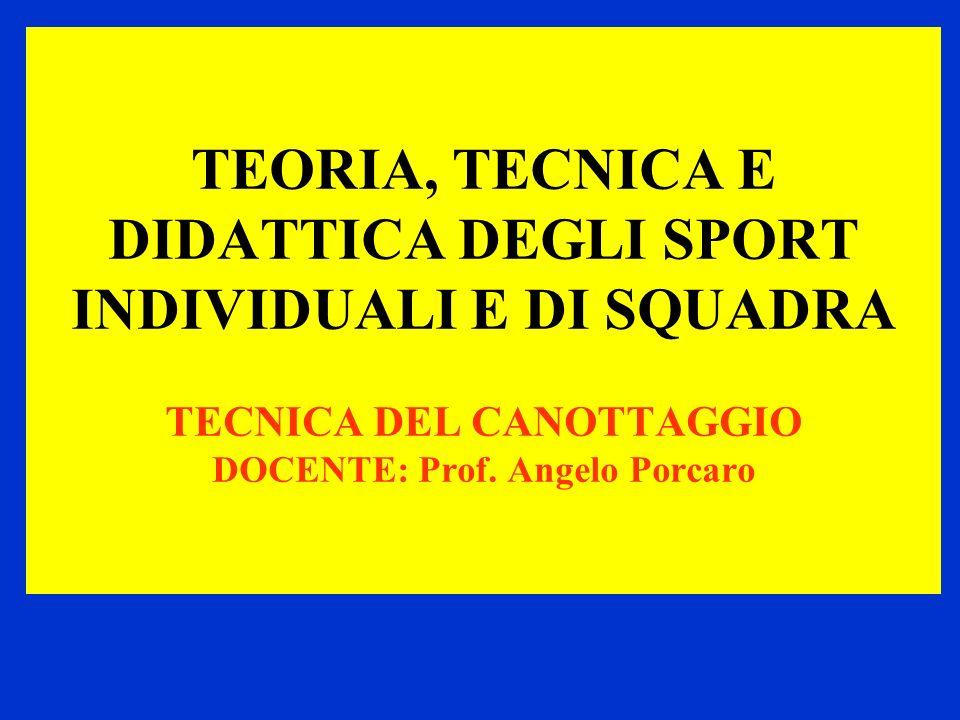 TEORIA, TECNICA E DIDATTICA DEGLI SPORT INDIVIDUALI E DI SQUADRA TECNICA DEL CANOTTAGGIO DOCENTE: Prof.
