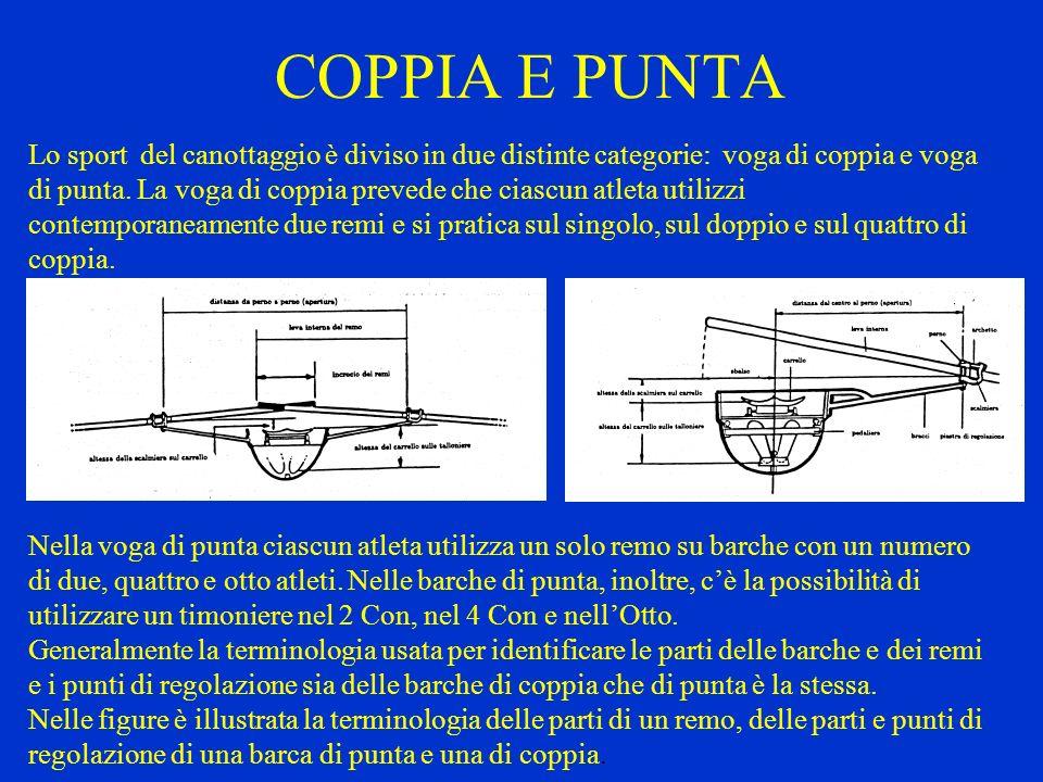 COPPIA E PUNTA