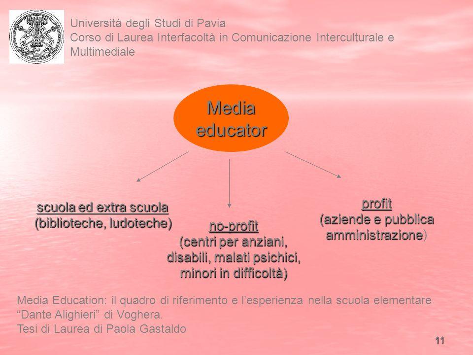 Media educator profit scuola ed extra scuola (aziende e pubblica