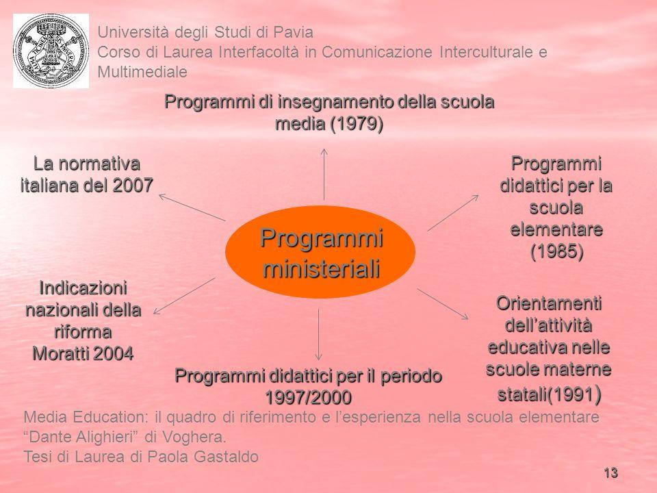 Programmi ministeriali