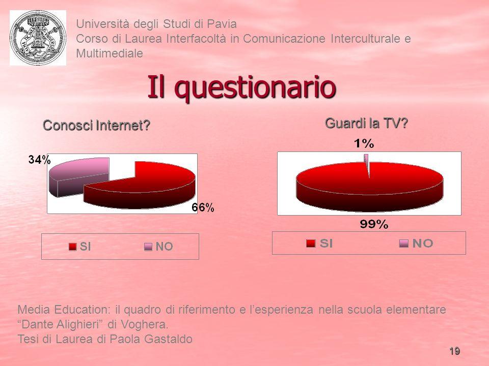 Il questionario Guardi la TV Conosci Internet