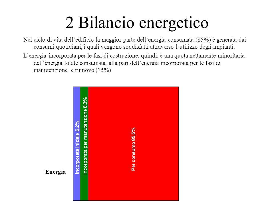 2 Bilancio energetico