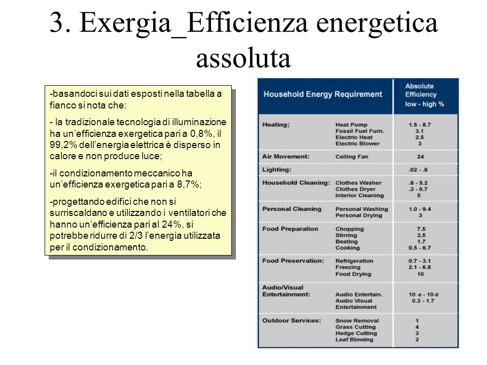 3. Exergia_Efficienza energetica assoluta