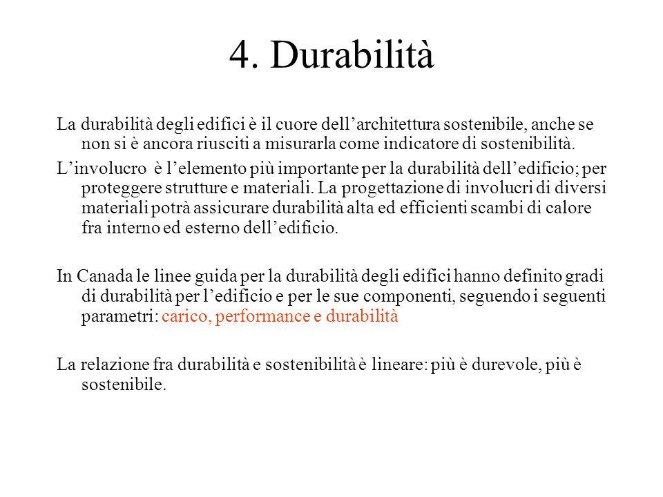 4. Durabilità