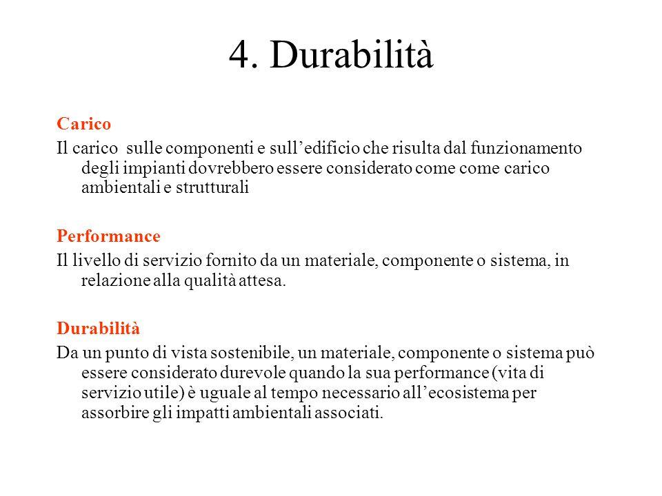 4. Durabilità Carico.