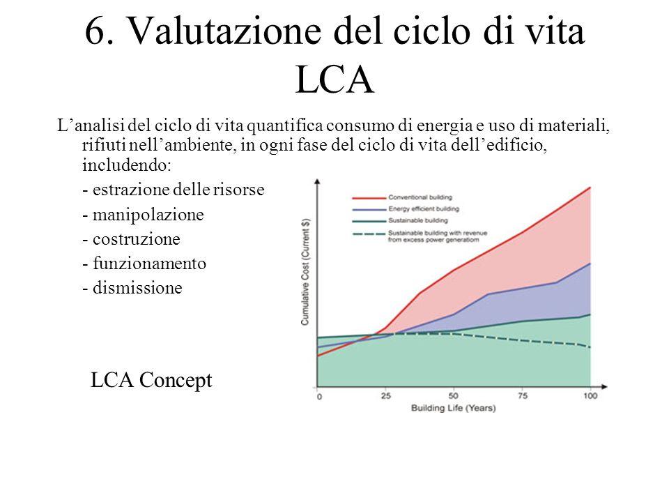 6. Valutazione del ciclo di vita LCA