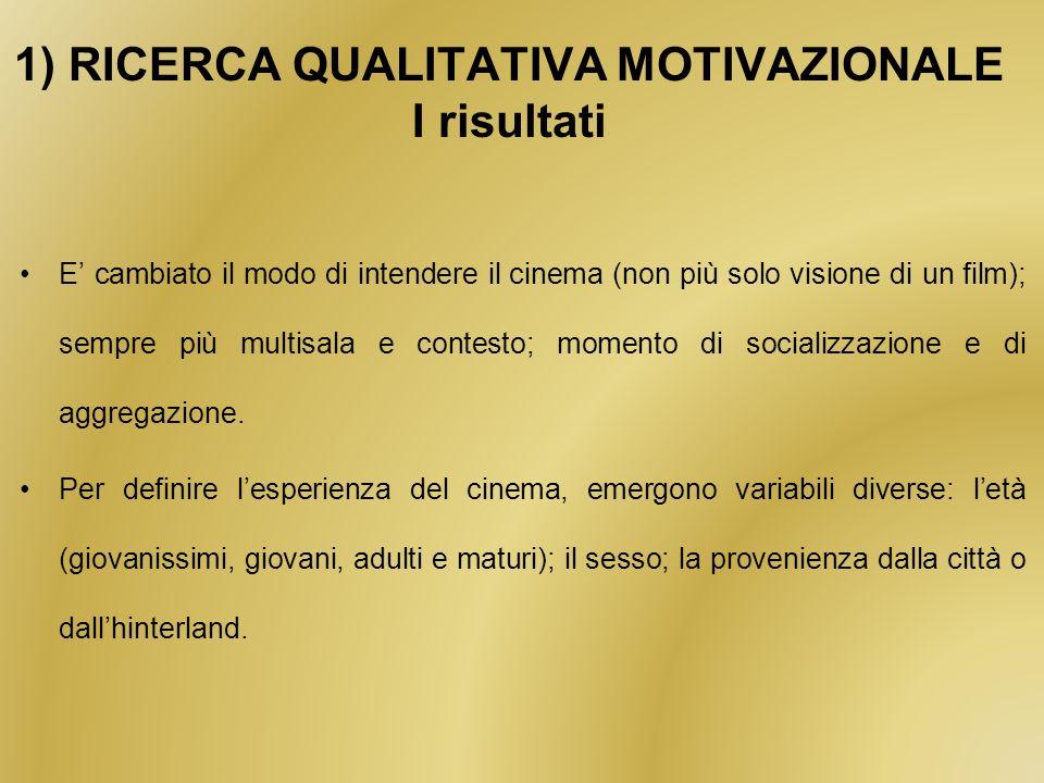 1) RICERCA QUALITATIVA MOTIVAZIONALE I risultati