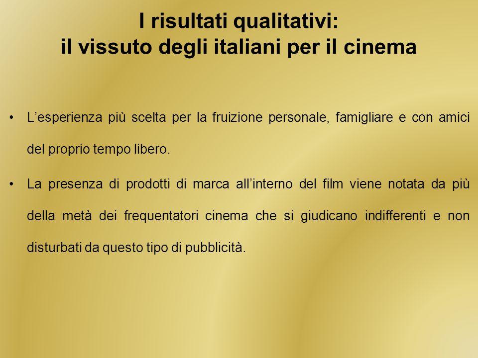 I risultati qualitativi: il vissuto degli italiani per il cinema