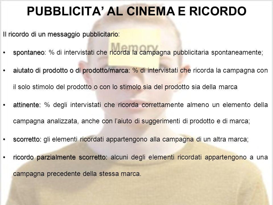 PUBBLICITA' AL CINEMA E RICORDO