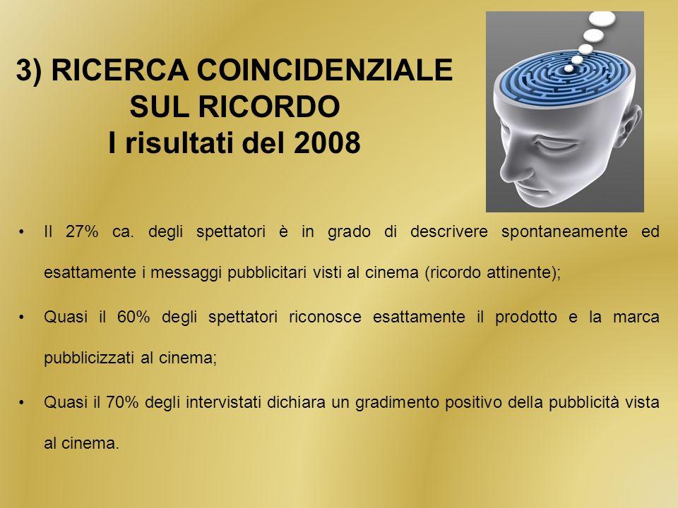 3) RICERCA COINCIDENZIALE SUL RICORDO I risultati del 2008