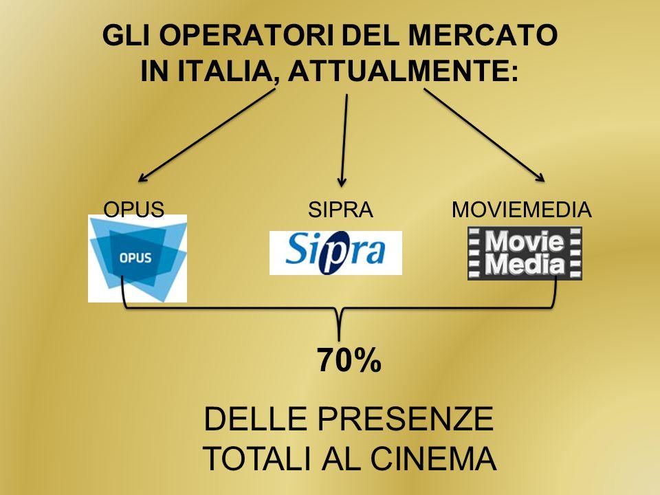 GLI OPERATORI DEL MERCATO IN ITALIA, ATTUALMENTE: