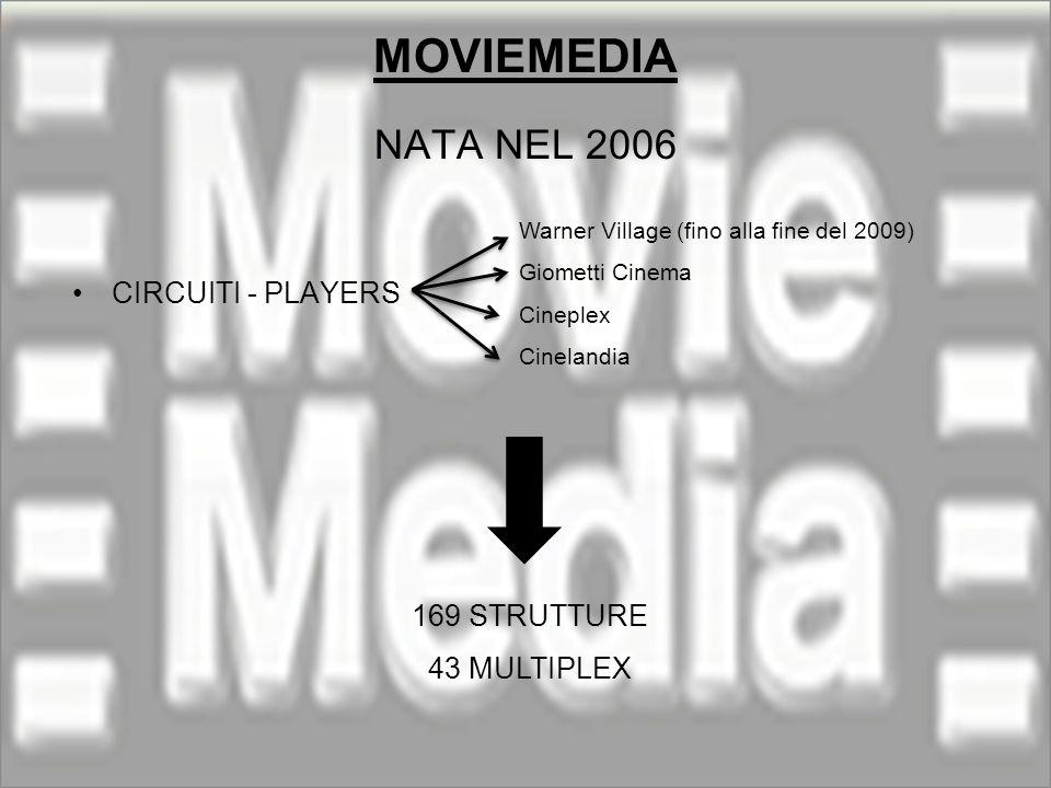 MOVIEMEDIA NATA NEL 2006 CIRCUITI - PLAYERS 169 STRUTTURE 43 MULTIPLEX
