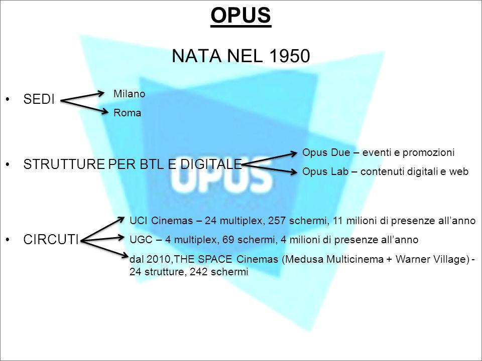 OPUS NATA NEL 1950 SEDI STRUTTURE PER BTL E DIGITALE CIRCUTI Milano