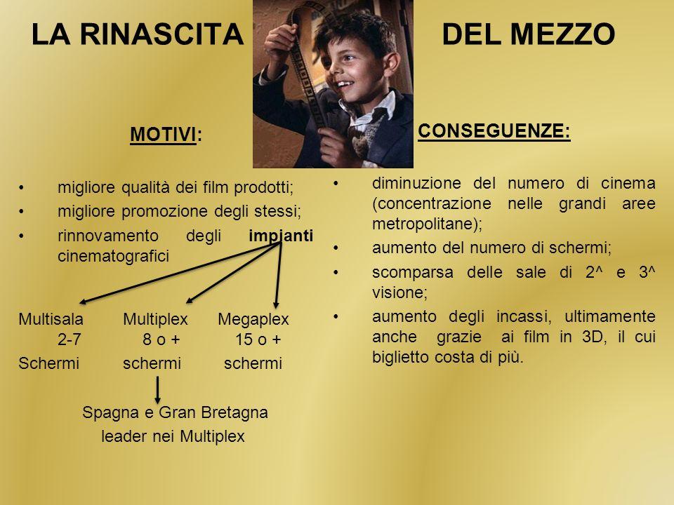 LA RINASCITA DEL MEZZO CONSEGUENZE: MOTIVI: