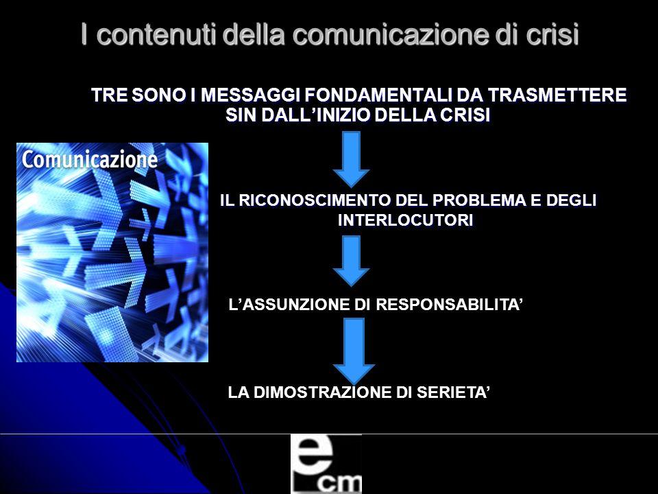 I contenuti della comunicazione di crisi