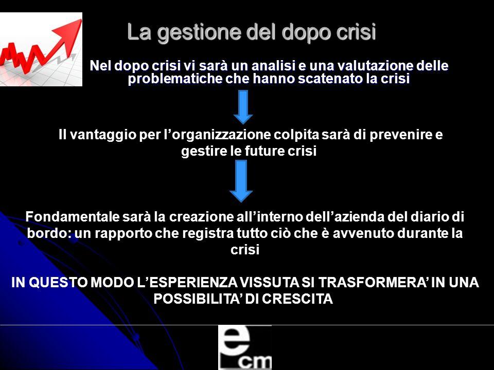 La gestione del dopo crisi