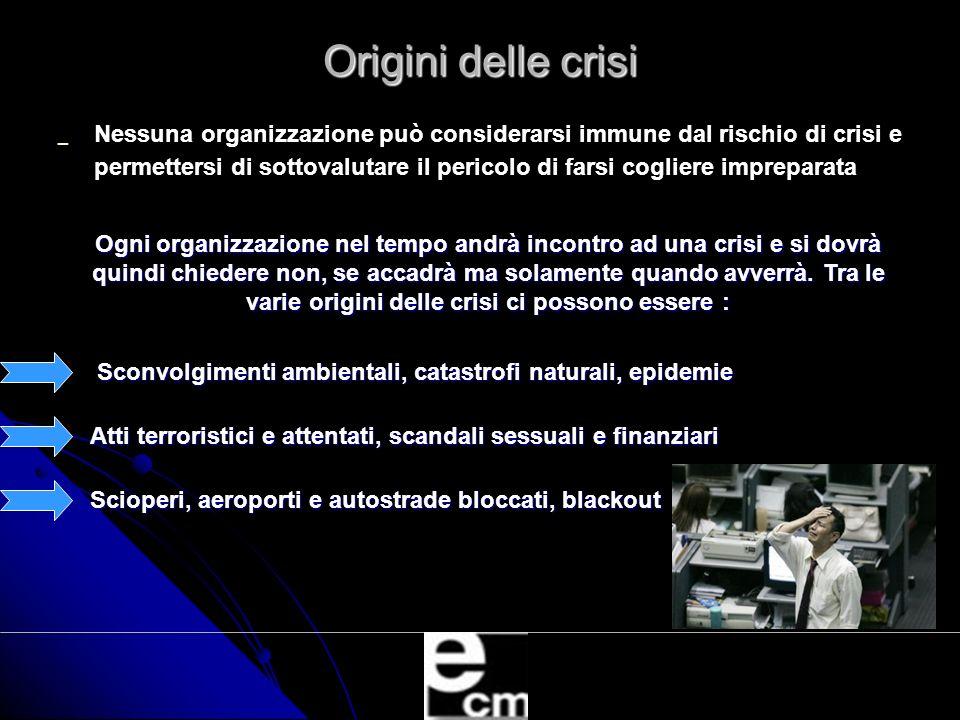 Origini delle crisi
