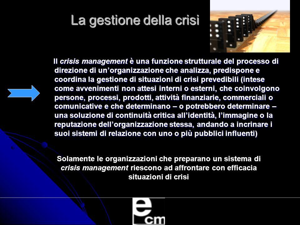 La gestione della crisi